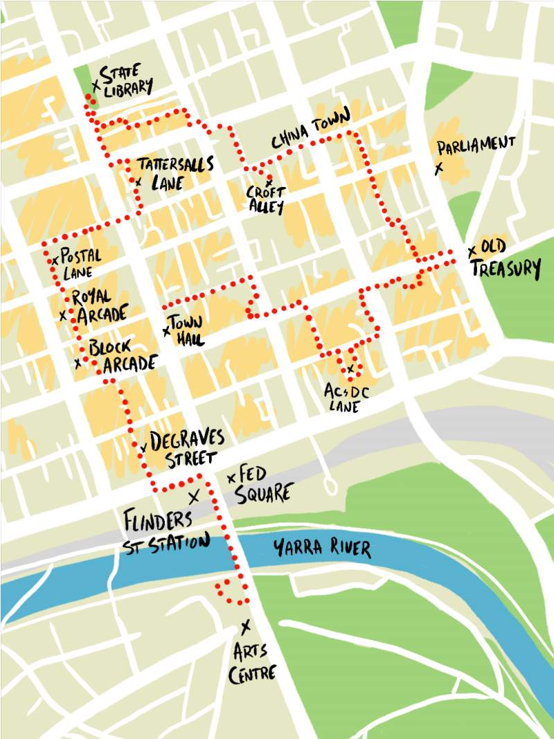Local Guide To Melbourne